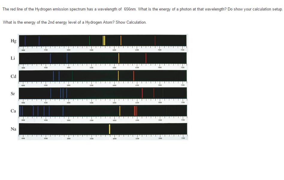 how to read emission spectrum