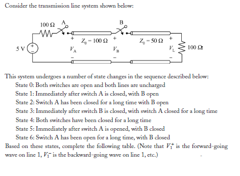 Consider the transmission line system shown below: