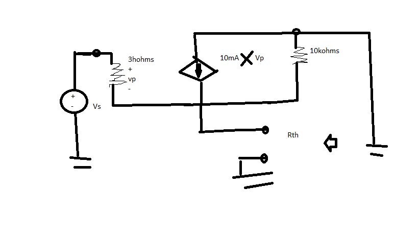 Find Thevenin resistance by shorting the circuit