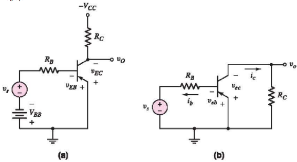 : For the circuit in Figure 2, ? = 100, VA = ?, VC