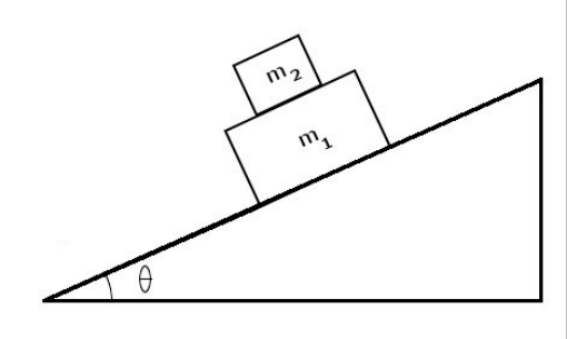 in the diagram above  there is an inclined plane t      chegg comin the diagram above  there is an inclined plane that makes an angle  theta    the horizontal  there are two blocks on the plane that are rectangular in
