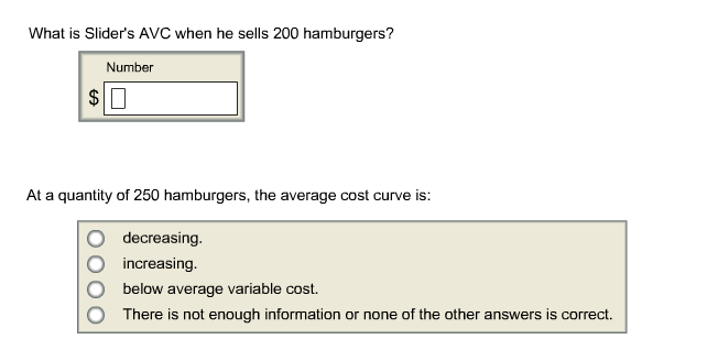 What is Slider's AVC when he sells 200 hamburgers?