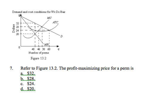 """supply and demand and following profit For many economists, those three magic words are """"supply, demand, price""""  a  quantity that maximizes its profit—almost always at a higher price and in a."""
