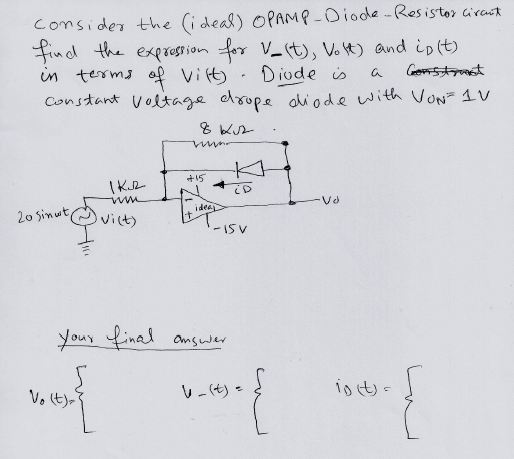 Consider the (ideal ) OPAMP - Diode -Resistor cira