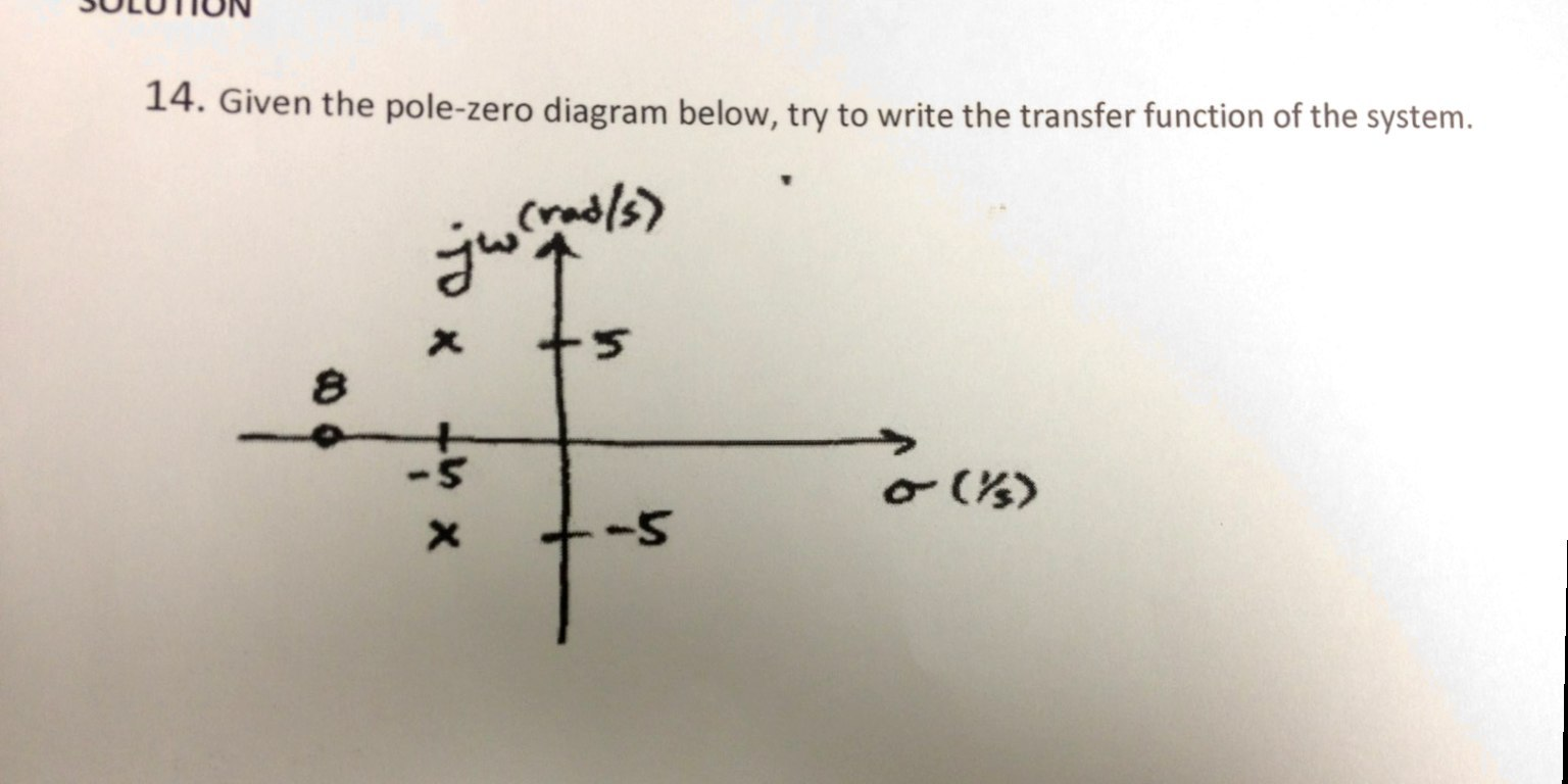 Given the pole-zero diagram below, try to write th