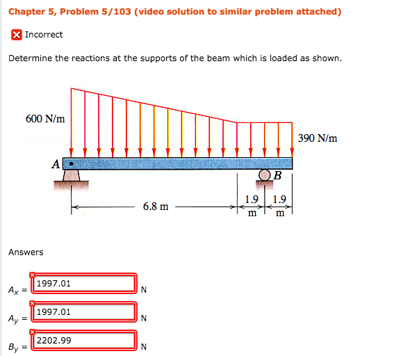 Determine The Reactions At The Supports Of The Bea...   Chegg.com