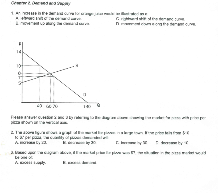 Demand Oriented Pricing: Solved: Chapter 2. Demand And Supply 1. An Increase In The