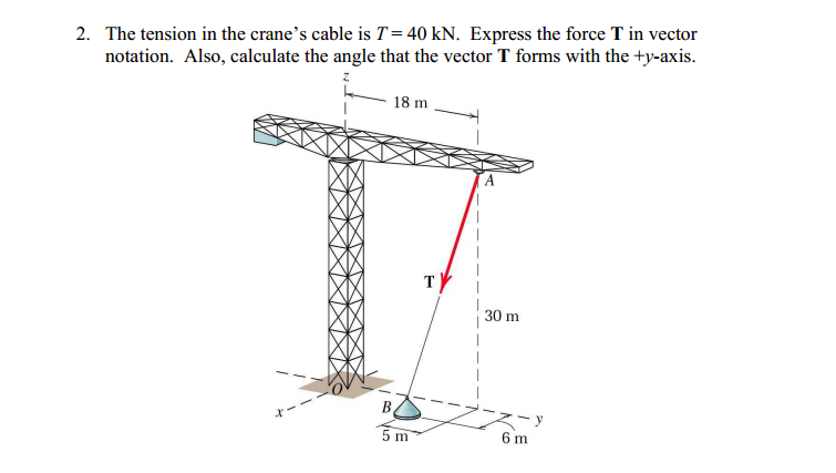 The tension in the crane's cable is T = 40 kN. Exp