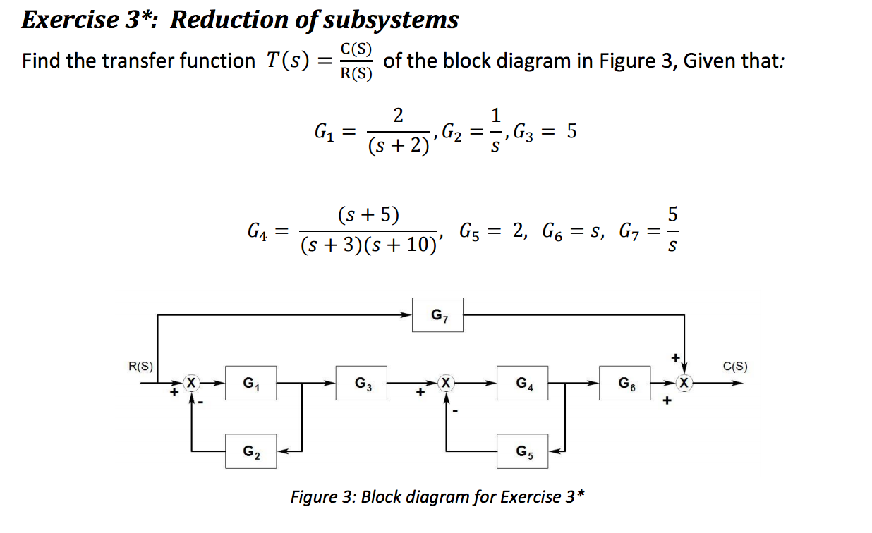 Solved: Exercise 3*: Reduction Of Subsystems Find The Tran ...