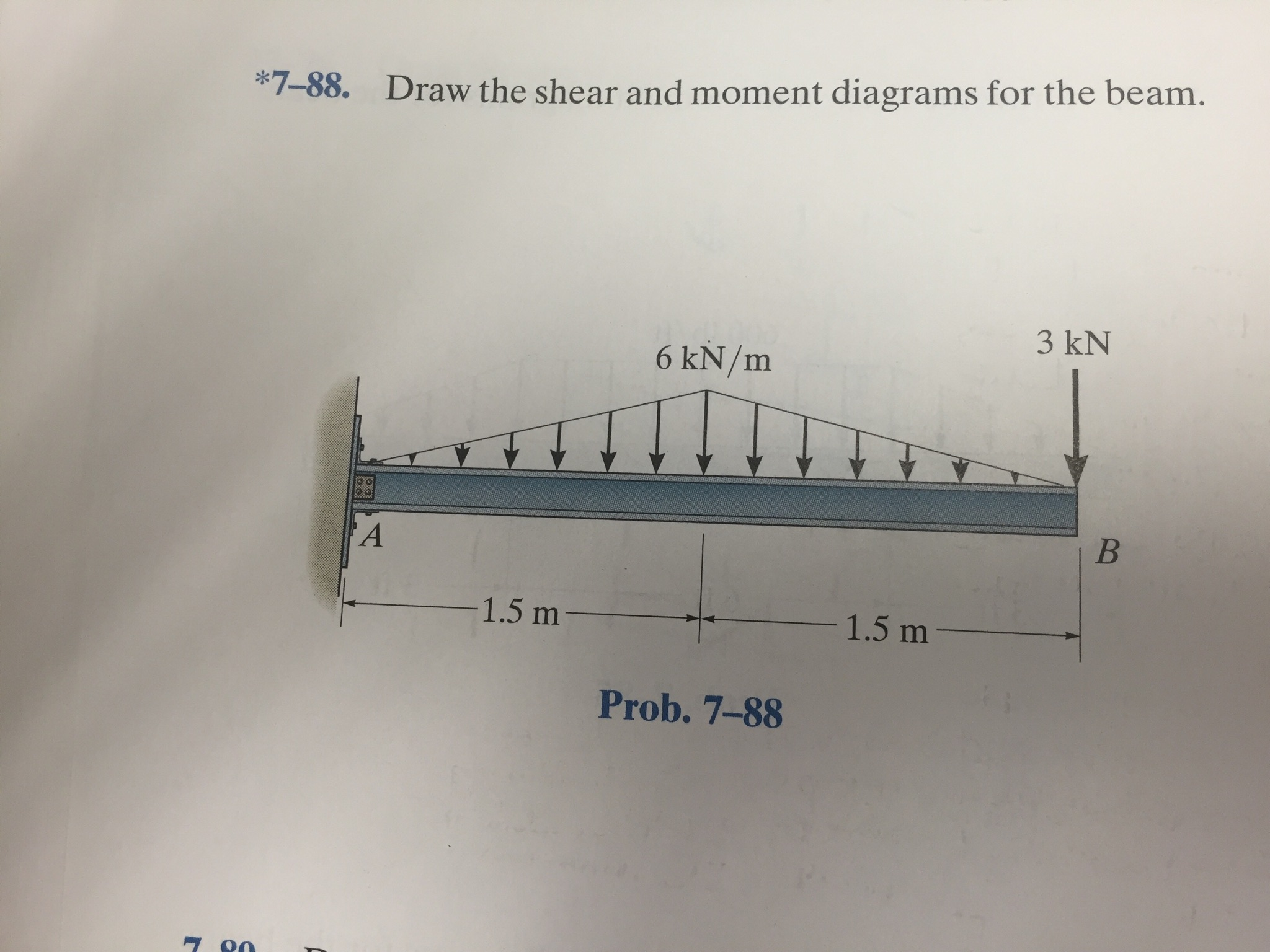 Draw The Shear And Moment Diagrams For The Beam. P... | Chegg.com