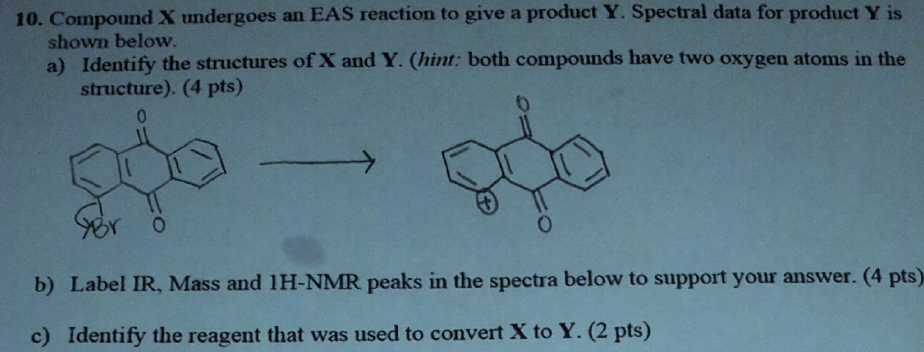 Compound X undergoes an EAS reaction to give a pro