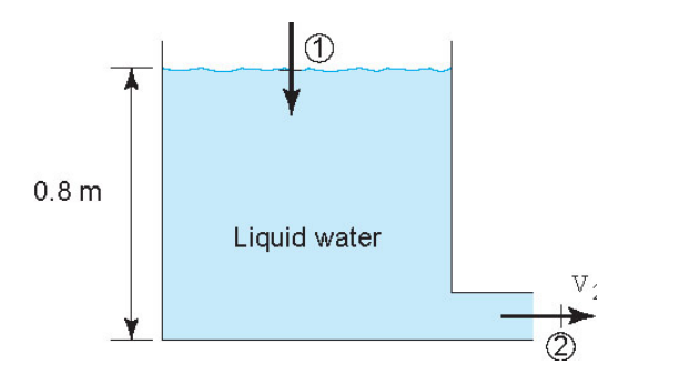 water flow rate calculation pdf