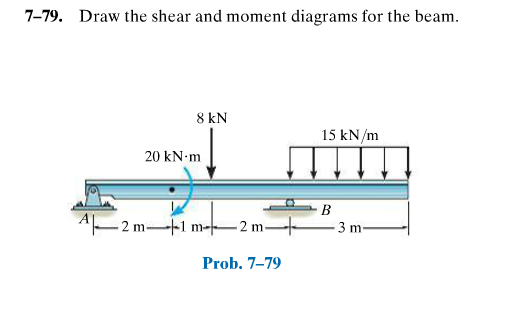 Draw The Shear And Moment Diagrams For The Simply ... | Chegg.com