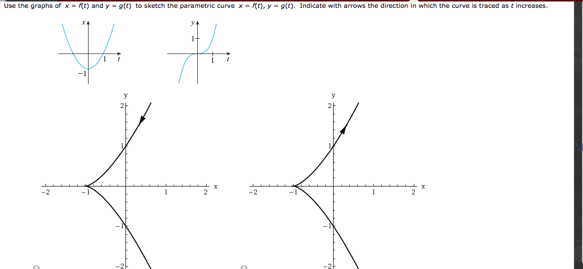 how to find f of g of x