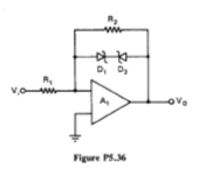 (Symmetrical bipolar limiter) Refer to Figure P5.3