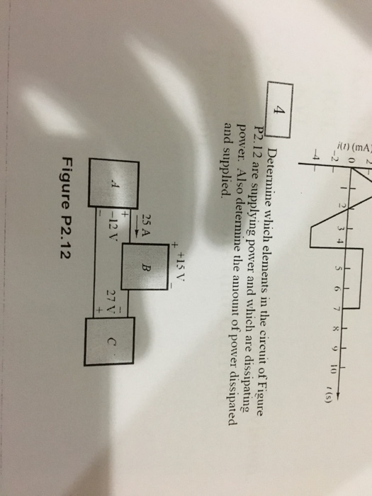 Determine which elements in the circuit of Figure