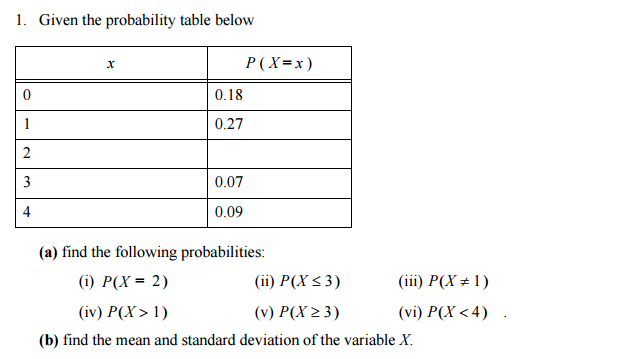 how to find probability 24072016  the standard normal distribution is a normal distribution with a  use the standard normal distribution table above to find the probability or area.