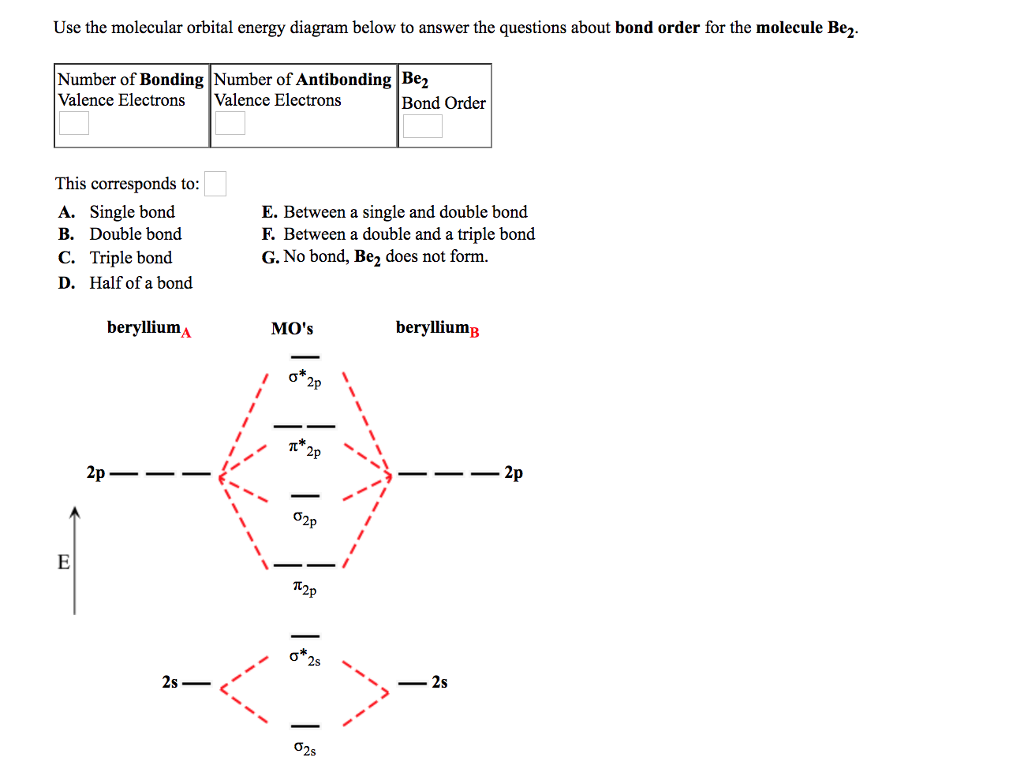 Solved use the molecular orbital energy diagram below to show transcribed image text use the molecular orbital energy diagram below to answer the questions about bond order for the negative ion h2 umber of onding pooptronica Images