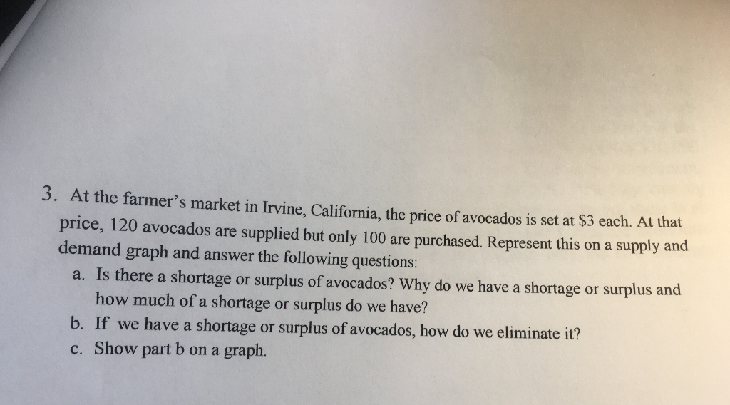 Question: At the farmer's market in Irvine, California, the price of avocados is set at $3 each. At that pr...