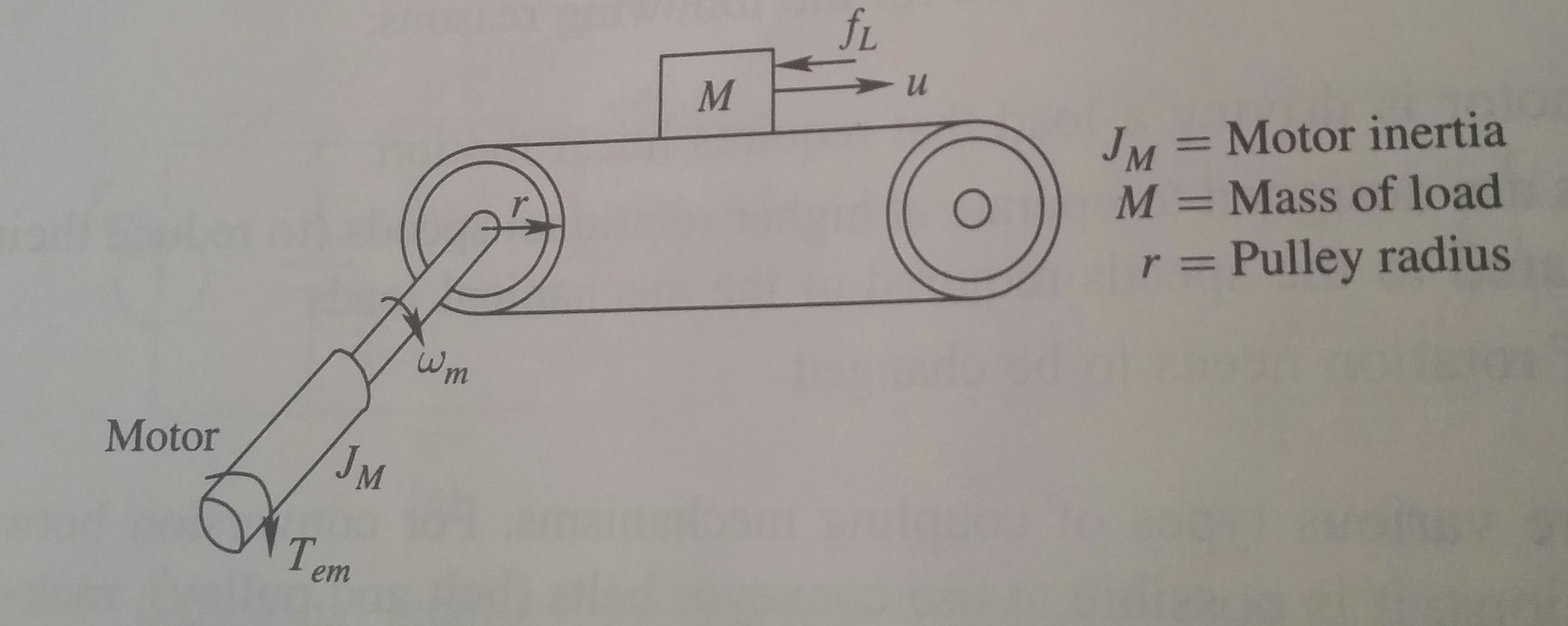 how to calculate torque of chain drive