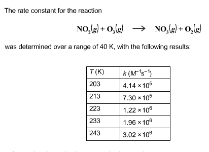 to determine the activation energy for Rate determination and activation energy an important part of the kinetic analysis of a chemical reaction is to determine the activation energy, e a.