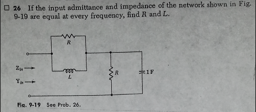 If the input admittance and impedance of the netwo