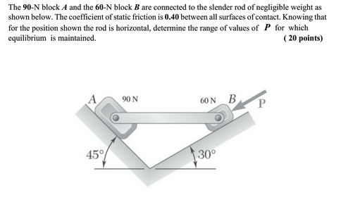 The 90-N block A and the 60-N block B are connecte