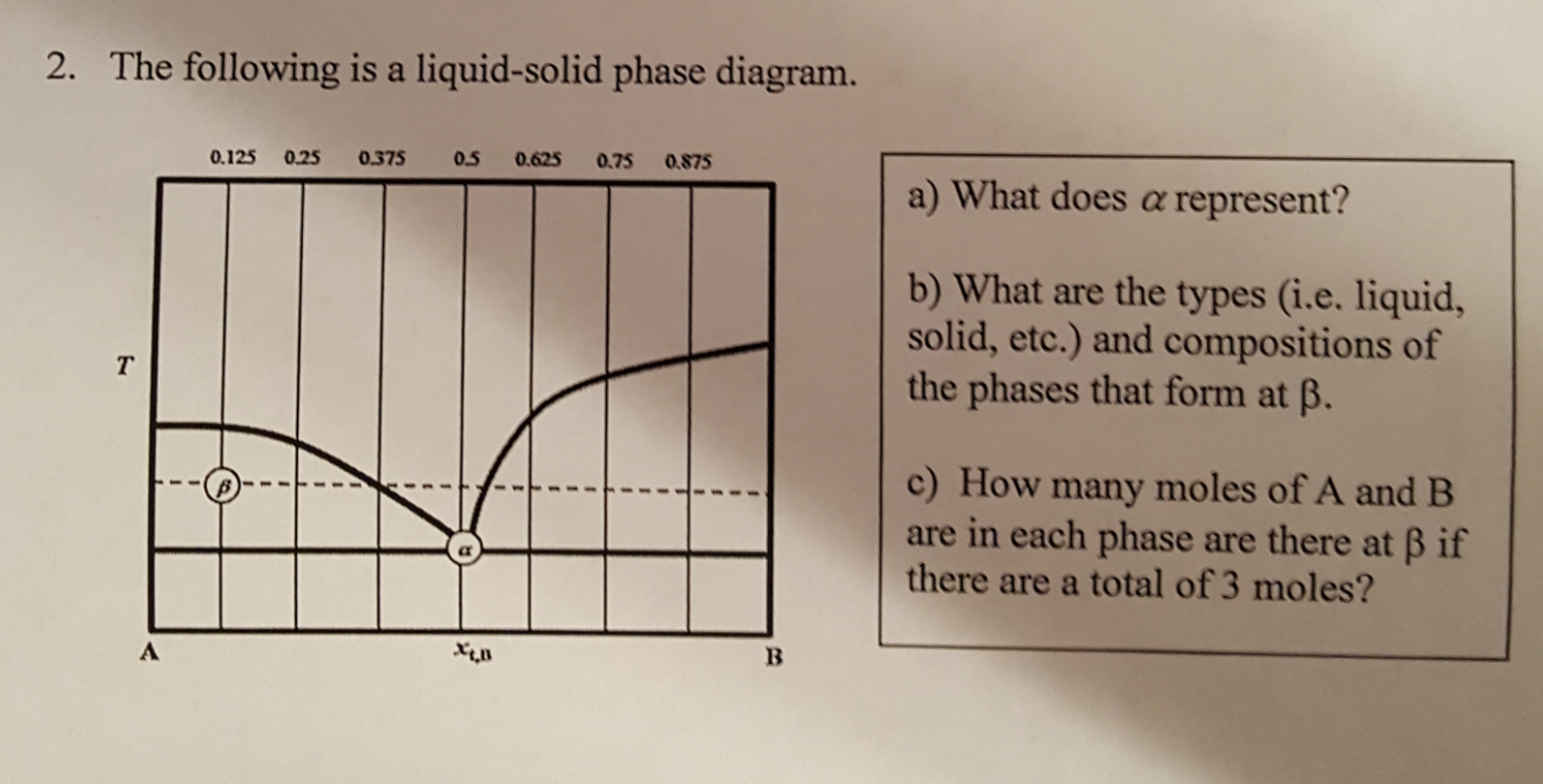 The following is a liquid solid phase diagram wha chegg question the following is a liquid solid phase diagram what does alpha represents what are the types pooptronica