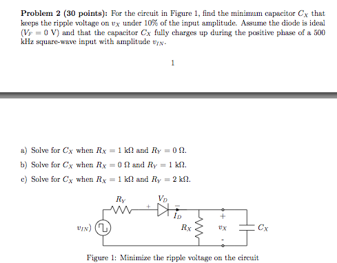 For the circuit in Figure 1, find the minimum capa