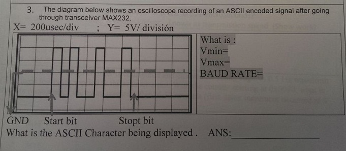 The diagram below shows an oscilloscope recording