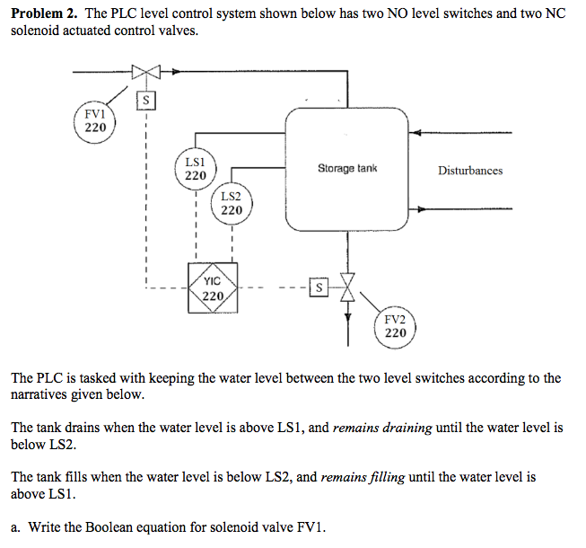 The PLC level control system shown below has two N