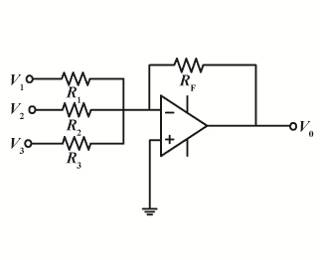 Design of a summing op amp circuit For the circui