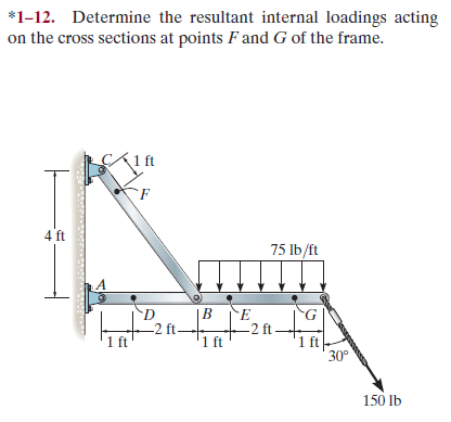 Determine the resultant internal loadings acting o