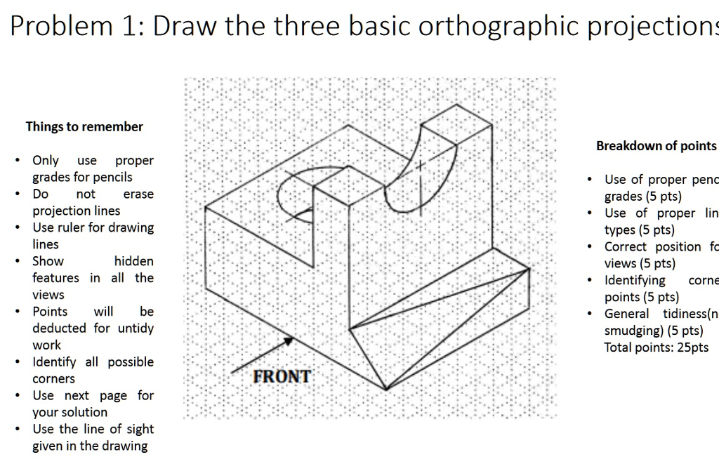 Scribble Drawing Question : Solved draw the three basic orthographic projections