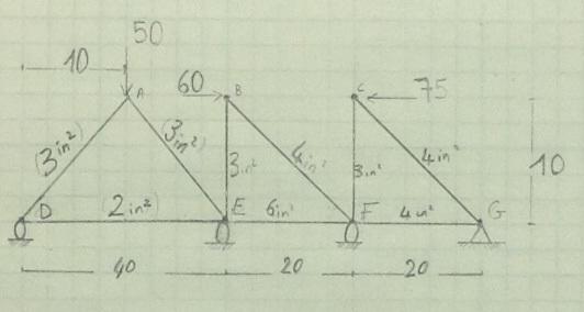 Compute Horizontal Deflection At C And D  Use E  2