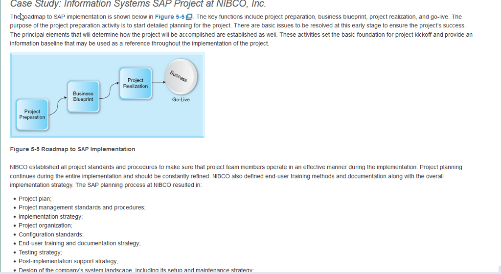 Case study information systems sap project at nib chegg case study information systems sap project at nibco inc then oadmap to sap implementation malvernweather Gallery