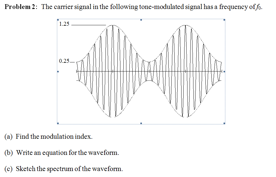 The carrier signal in the following tone - modulat