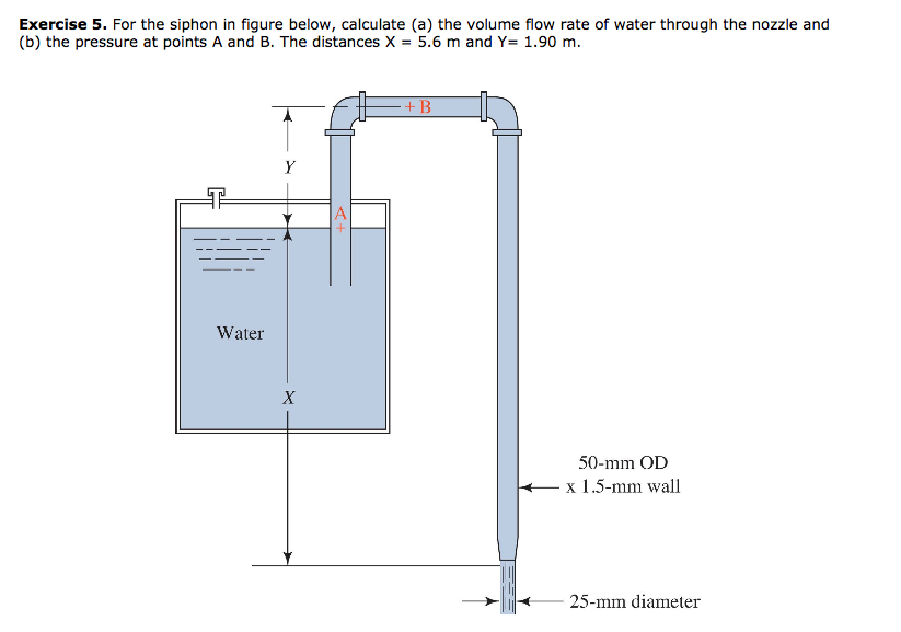 Exercise 5 for the siphon in figure below calcul chegg for the siphon in figure below calculate a the volume flow rate of water through t ccuart Image collections