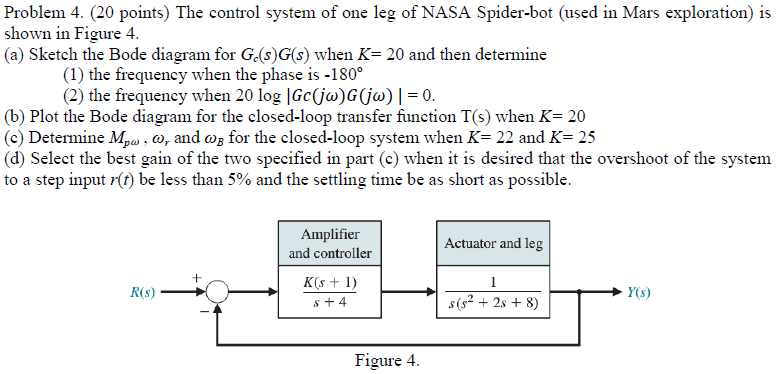 The control system of one leg of NASA Spider-bot (