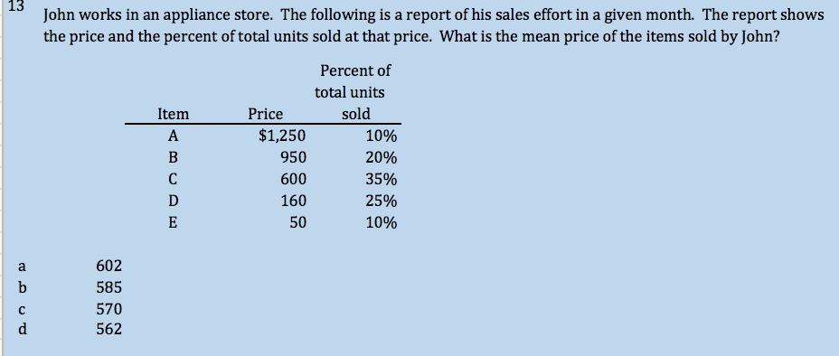 Question: John works in an appliance store. The following is a report of his sales effort in a given month....