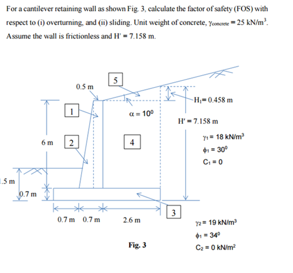 For A Cantilever Retaining Wall As Shown Fig 3 C Cheggcom