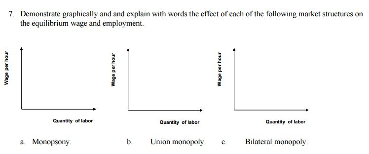 Question: Demonstrate graphically and explain with words the effect of each of the following market structu...