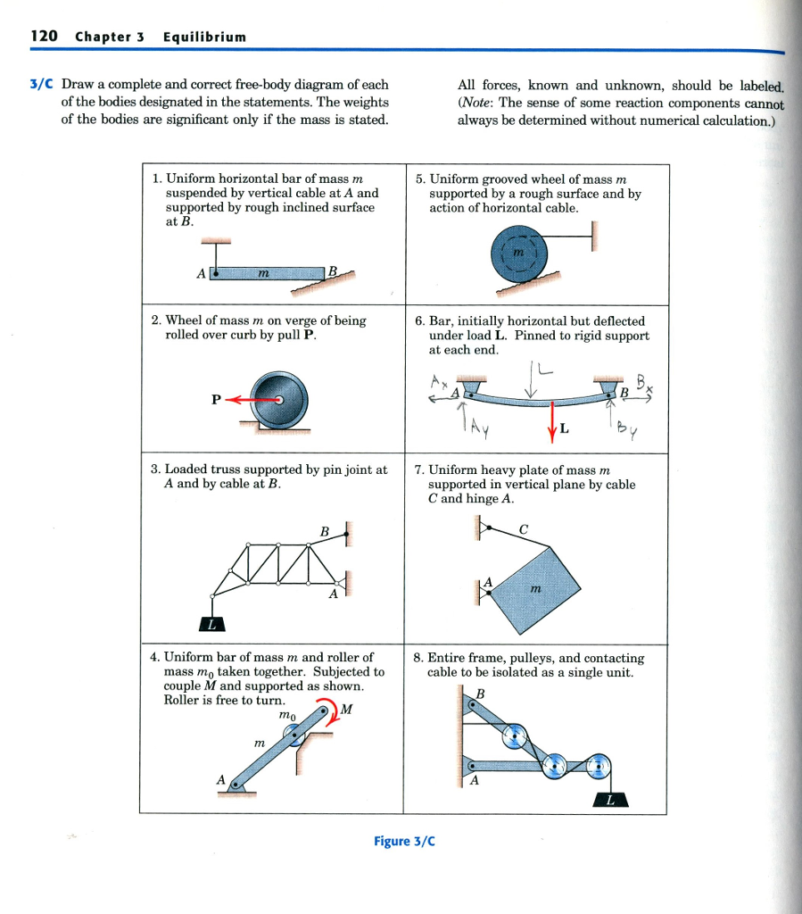 Solved draw a complete and correct free body diagram of e 120 chapter 3 equilibrium 3c draw a complete and correct free body diagram ccuart Image collections