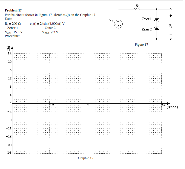 For the circuit shown in Figure 17, sketch vo(t) o