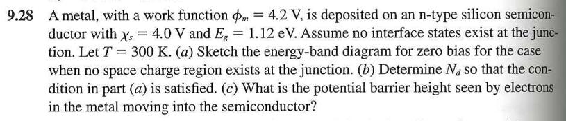 A metal, with a work function phi m = 4.2 V, is de