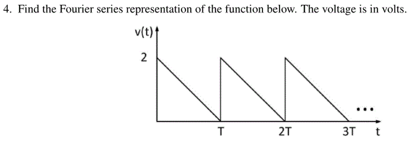 Find the Fourier series representation of the func