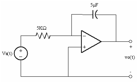 For the circuit in Figure shown below, we have vs(