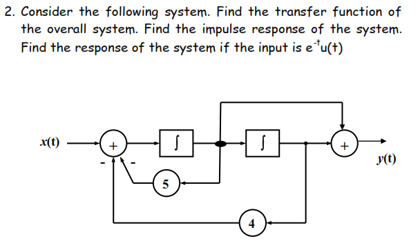 Consider the following system. Find the transfer f