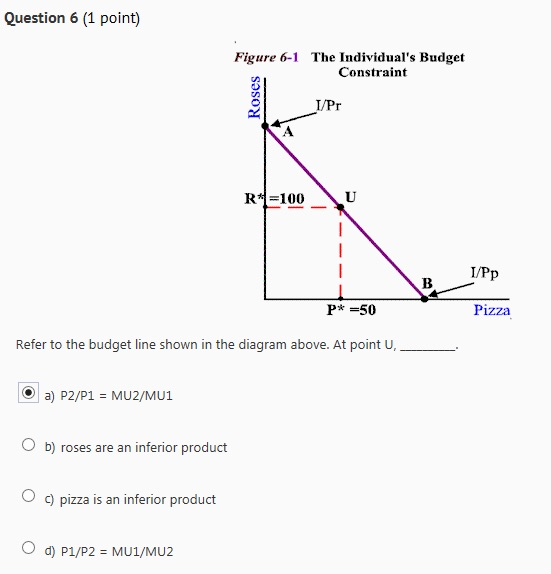 economics question and answers This is the general knowledge questions and answers section on indian economy with explanation for various interview, competitive examination and entrance test.