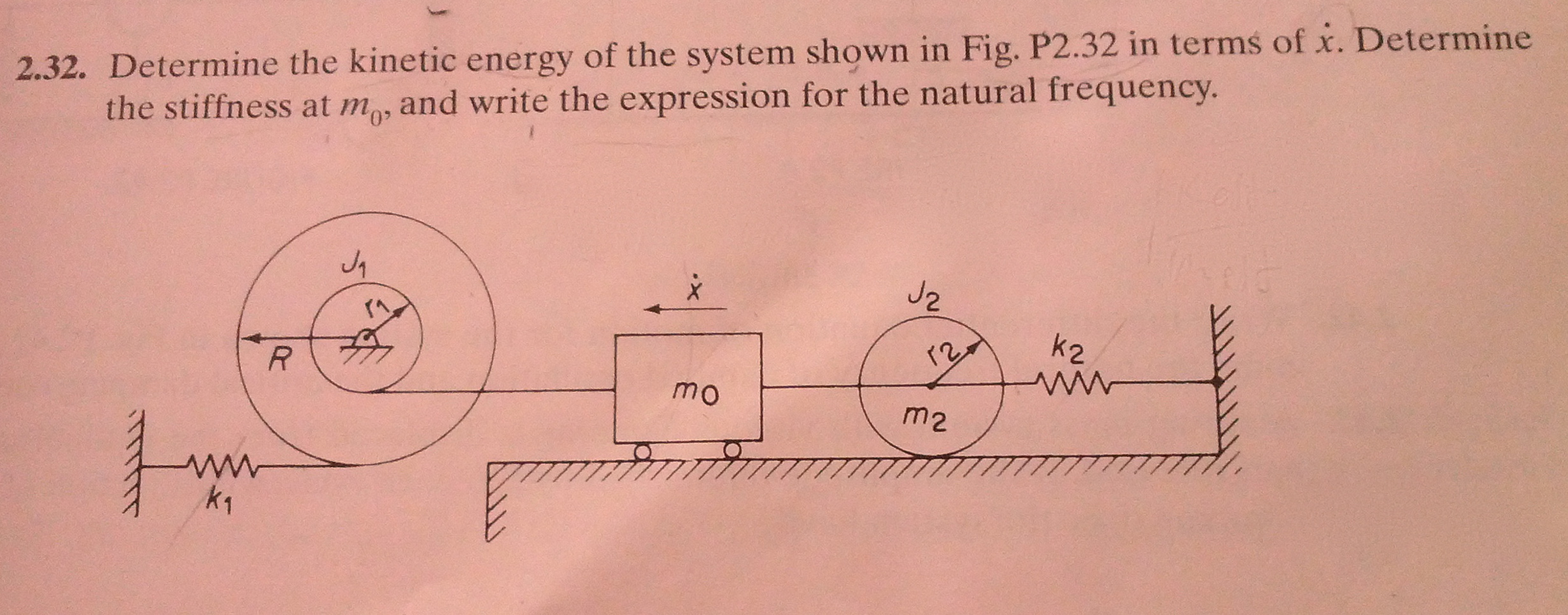 Determine the kinetic energy of the system shown i